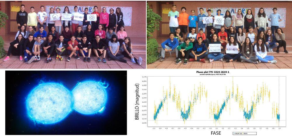 Arriba: Alumnas y alumnos de segundo de ESO del IES El Calero, descubridores de las estrellas variables TYC 3224-2619-1 y GSC 03224-01689. Crédito: IES El Calero. Abajo, izquierda: Impresión artística de un sistema binario eclipsante de contacto, que es el tipo de objeto descubierto. Crédito: ESOL. Calçada. Abajo, derecha: Curva de luz del sistema binario eclipsante TYC 3224-2619-1 obtenida por el alumnado del IES El Calero y su profesor Carlos Morales Socorro. Crédito: IES El